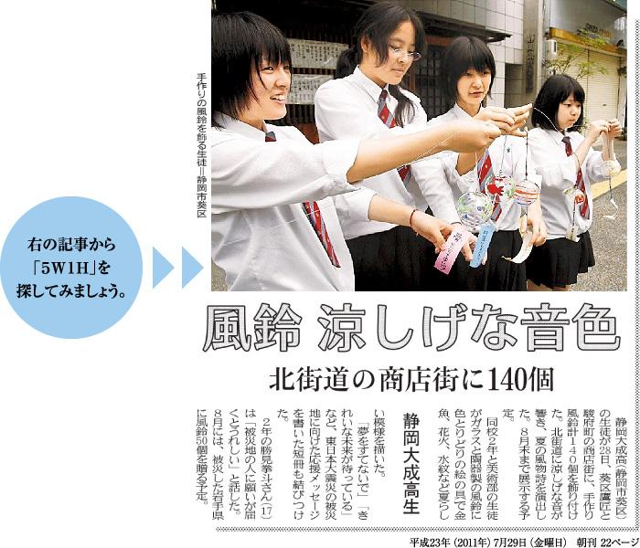 静岡新聞NIE|記事の書き方