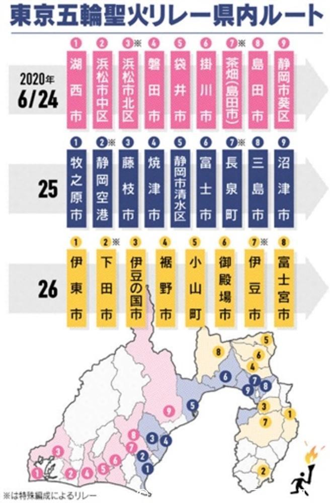 静岡 聖火 ランナー 聖火リレー2021聖火ランナー【41.静岡県